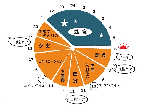 %e3%82%bf%e3%82%a4%e3%83%a0%e3%82%b9%e3%82%b1%e3%82%b8%e3%83%a5%e3%83%bc%e3%83%ab-500x367